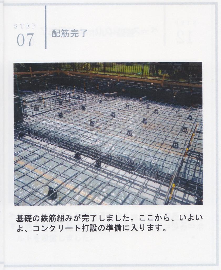 Foundation7