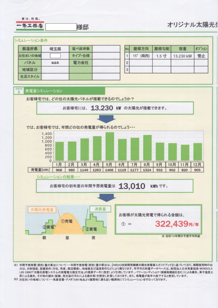 Electricity-sales-plan